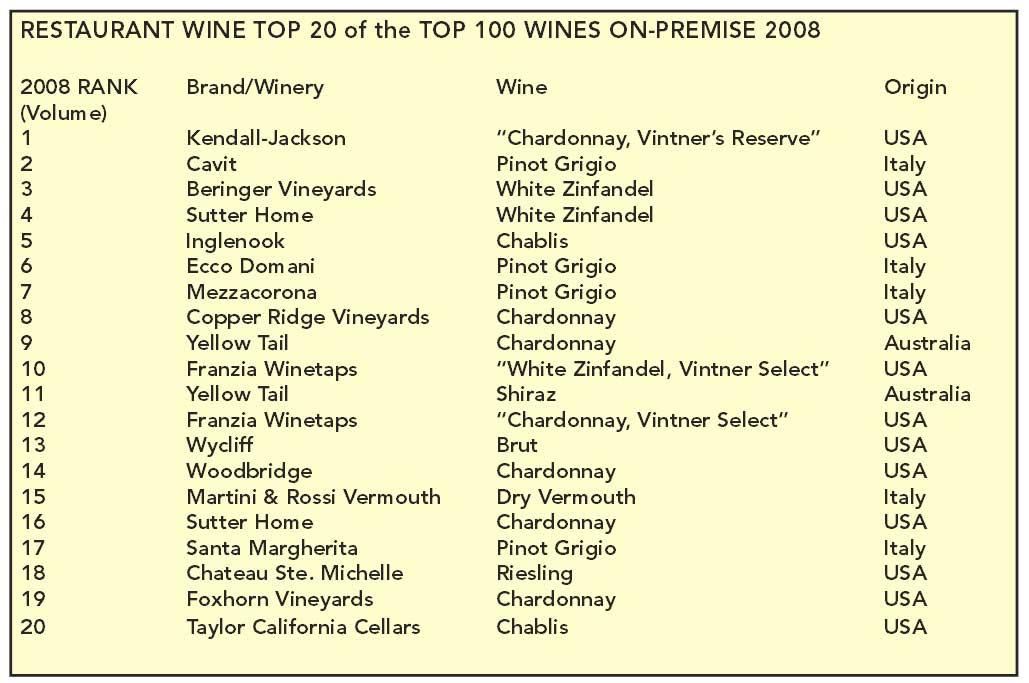 top 100 wine brands top 100 individual wines in usa restaurants in