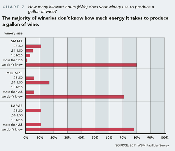 conservation of energy survey pdf