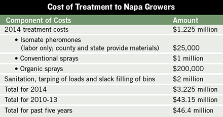 napa vineyard pest program