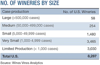north american winery counts