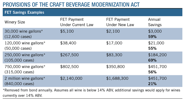wine vineyard depreciation tax bill