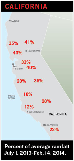 CA Average Rainfall